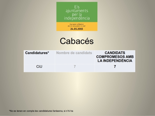 CABACES